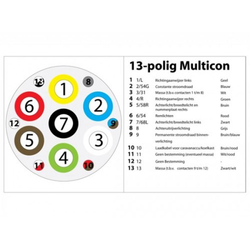 Nett 13 Poliger Schaltplan Bilder - Elektrische Schaltplan-Ideen ...